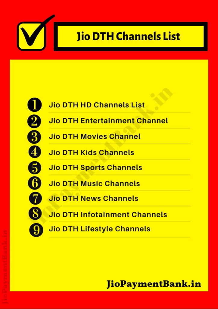 Jio Dth Channel List